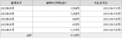 20120611貸し株料2
