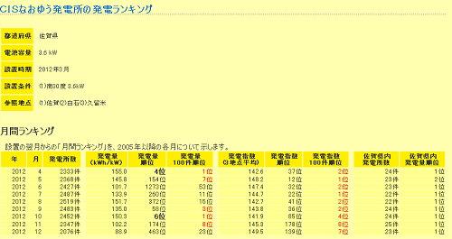 SC201212-4.jpg