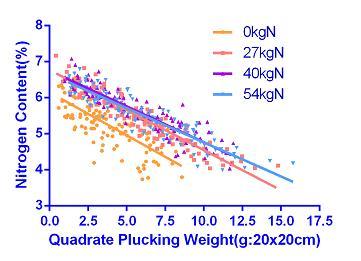 0kg27kg40kg54kg.jpg