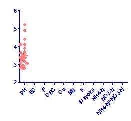 pH-nukuri.jpg