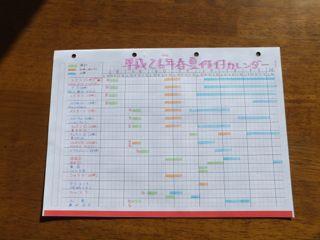作付けカレンダー