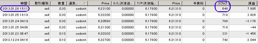 コピー ~ FXDD