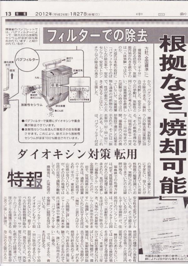 島田市 焼却炉.