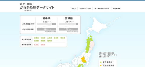 環境省データサイト