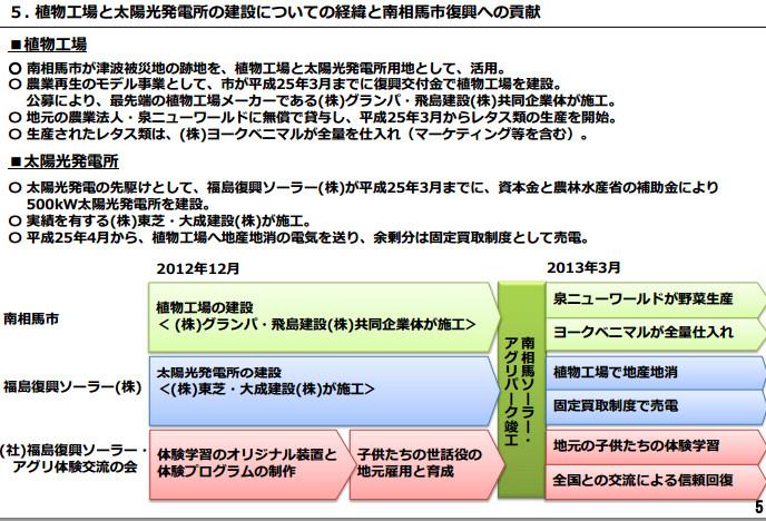 bandicam 2013-01-02 12-56-19-421
