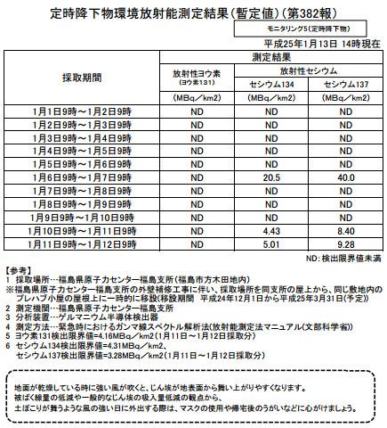 bandicam 2013-01-14 21-29-55-796