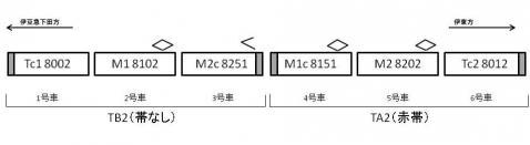 伊豆急TA2TB2編成表2