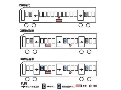 阪急1010レイアウト図