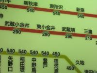 東小金井まで290円