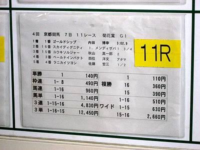 WINS名古屋のレース結果掲示板 菊花賞