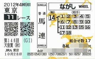 近代競馬150周年記念・メモリアル投票券 表面