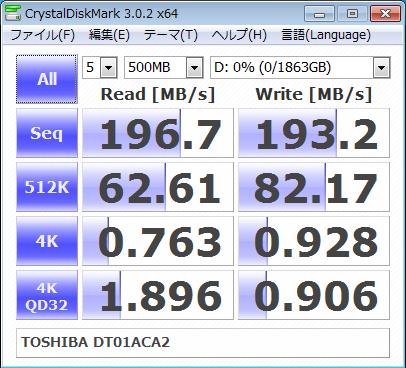 D01ACA200ベンチマークテスト結果