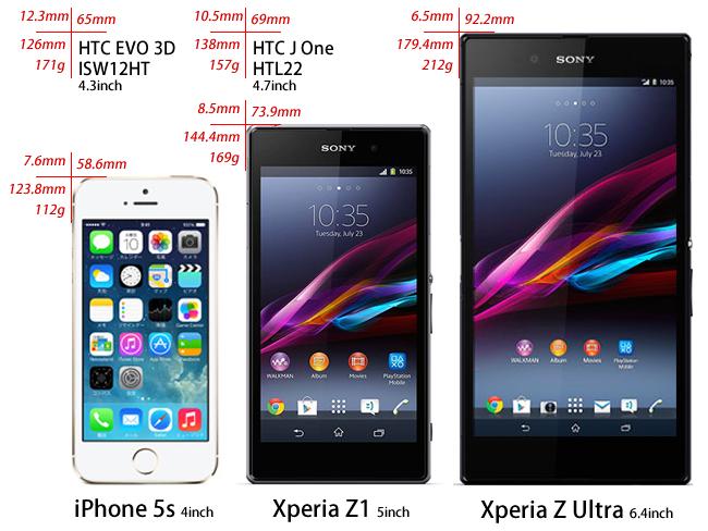 2013年最新スマートフォンサイズ比較