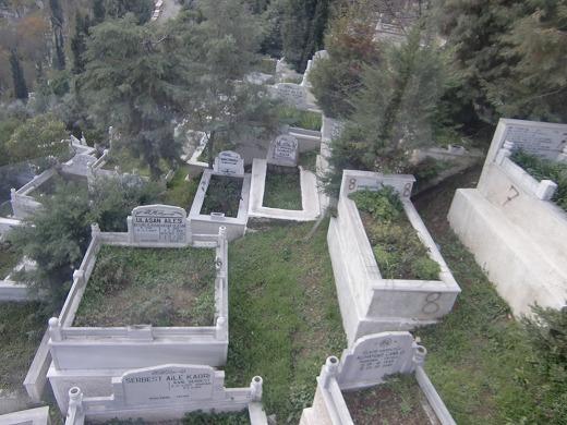 トルコのお墓