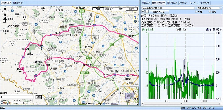20120711物見山経由