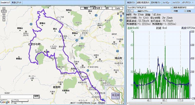 20121008弓立山