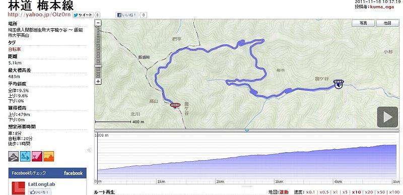 20120929梅本線