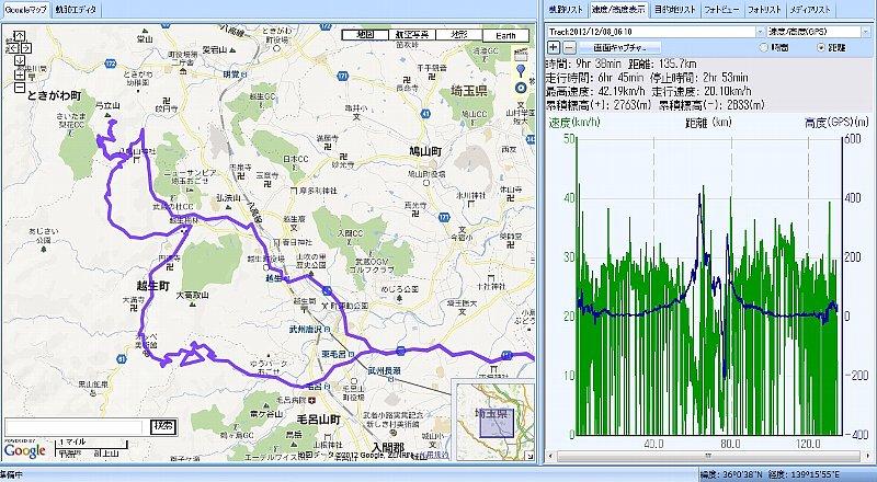 20121208弓立山