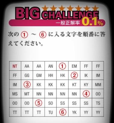 エクセレントクイズのBIGチャレンジ問18