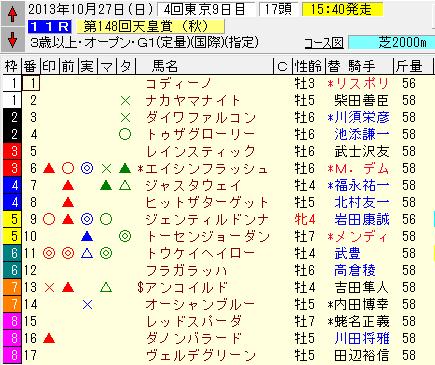 天皇賞2013