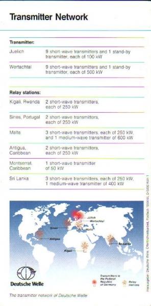 1990年代 Deutsche Welle Programmes and Technology