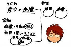 120821_妖怪講義_001