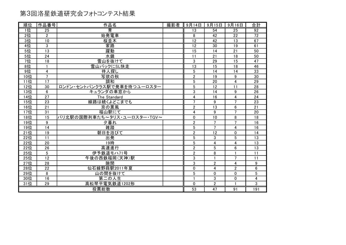 フォトコン結果2012