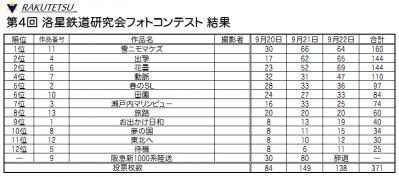 フォトコン結果2013