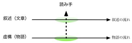kyoko-jojutu.png
