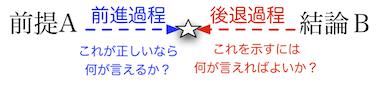 zenshin_koutai.png
