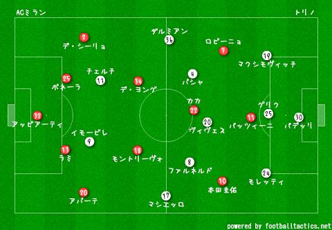 AC_Milan_vs_Torino_2013-14_pre.png