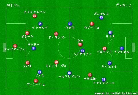 AC_Milan_vs_Verona_2013-14_pre.png
