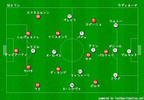Coppa_Italia_2013-14_AC_Milan_vs_Udinese_pre.png