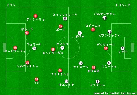 Coppa_Italia_AC_Milan_vs_Spezia_pre.png