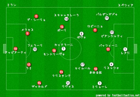 Coppa_Italia_AC_Milan_vs_Spezia_re.png