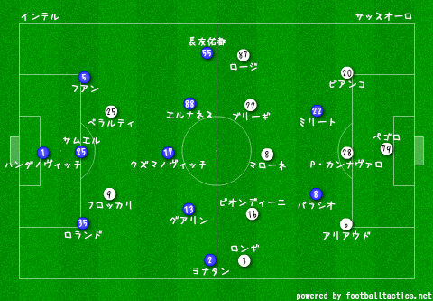 Inter_vs_Sassuolo_2013-14_re.png
