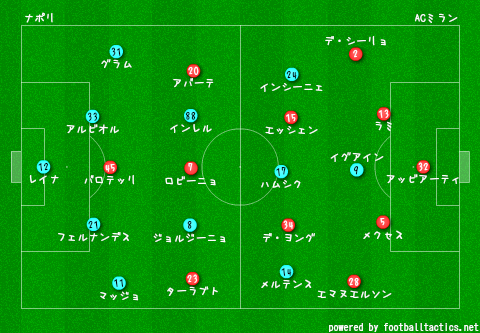 Napoli_vs_AC_Milan_2013-14_re.png