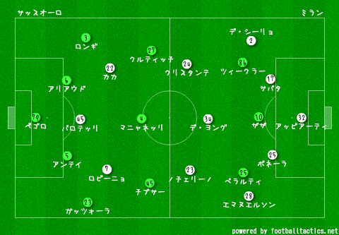 Sassuolo_vs_AC_Milan_2013-14_re_2.png