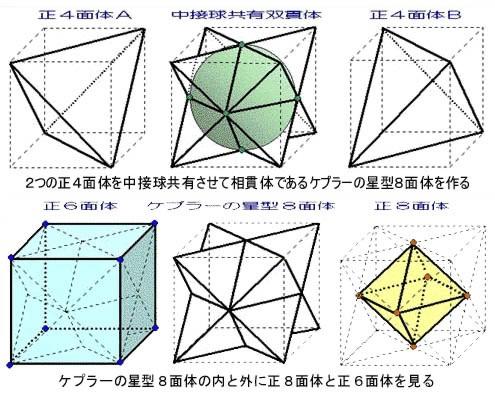 星型8面体