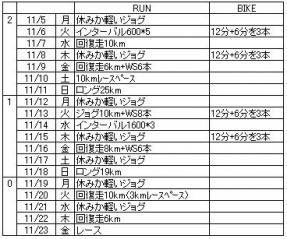 run 11