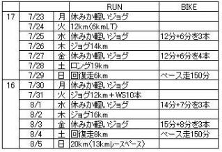 run 07