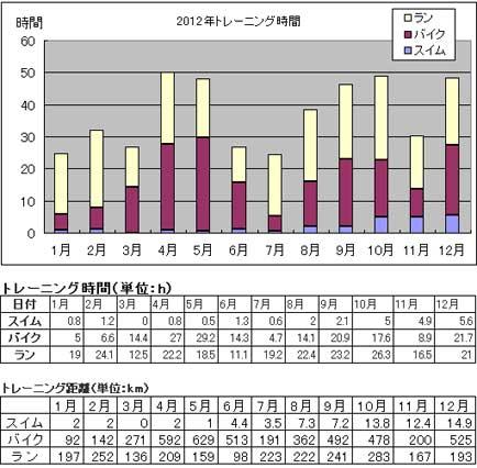 2012_total.jpg