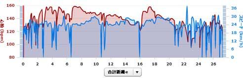 bike_20121126082010.jpg