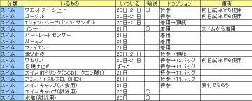 miyakojima-goods01.jpg