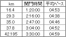 oosaka20131017.jpg