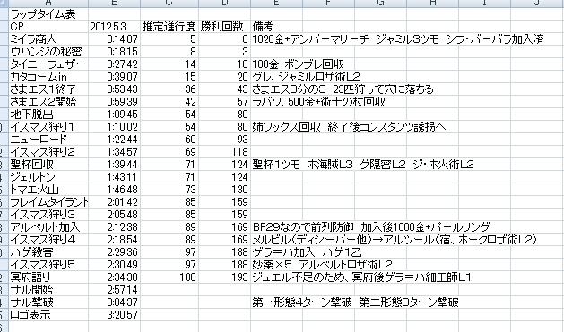 Baidu IME_2012-5-4_22-43-27