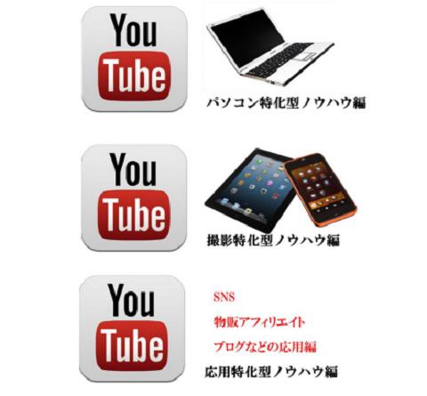 youtubeで稼ぐ画像4