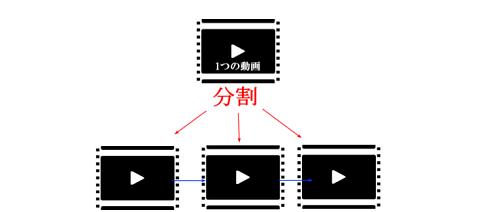 youtubeで稼ぐ画像6