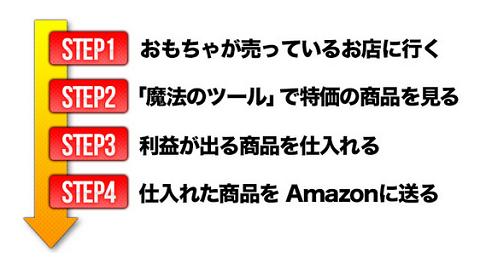 姫乃式人生逆転3