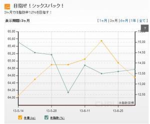 グラフ0703